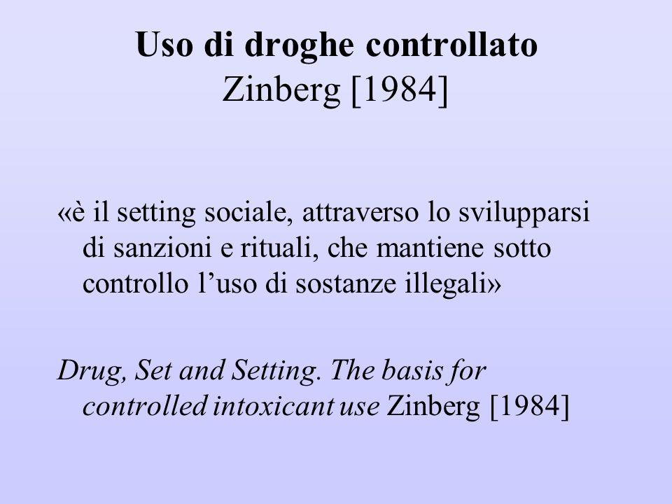 Uso di droghe controllato Zinberg [1984]